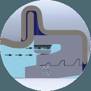 Progressive Pressure-Assisted Hydraulic Gasket